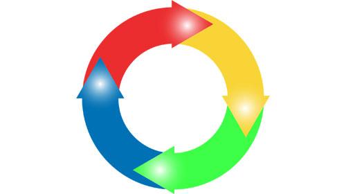 Objetivo: cerrar el círculo