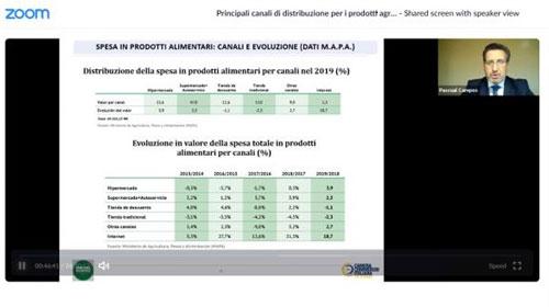 """Successo del Webinar """"Canali distributivi dell'agroalimentare in Spagna"""""""